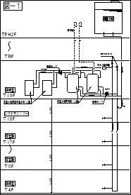 H28eisei_knchikukankyo_2_2_1_cityhotel (186×275)