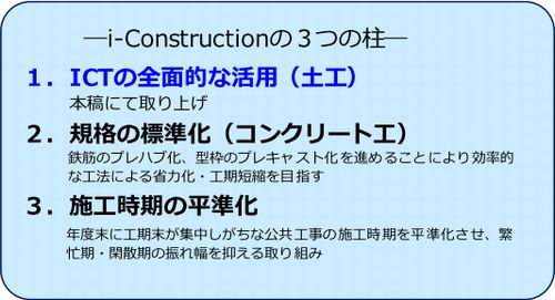 建設業のi-Construction