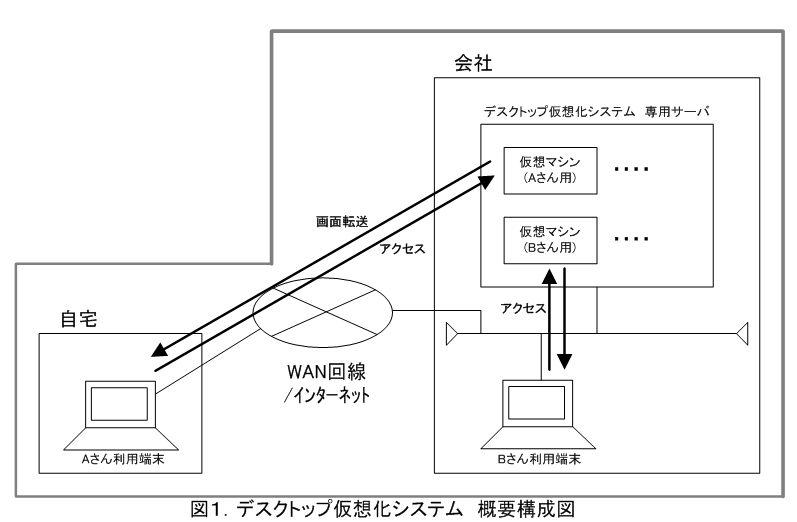johokogaku_zu1.jpg (797×522)